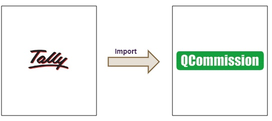 QCommission Integration with Flat Tally